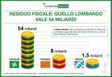 Salvini in Brianza per il referendum lombardo